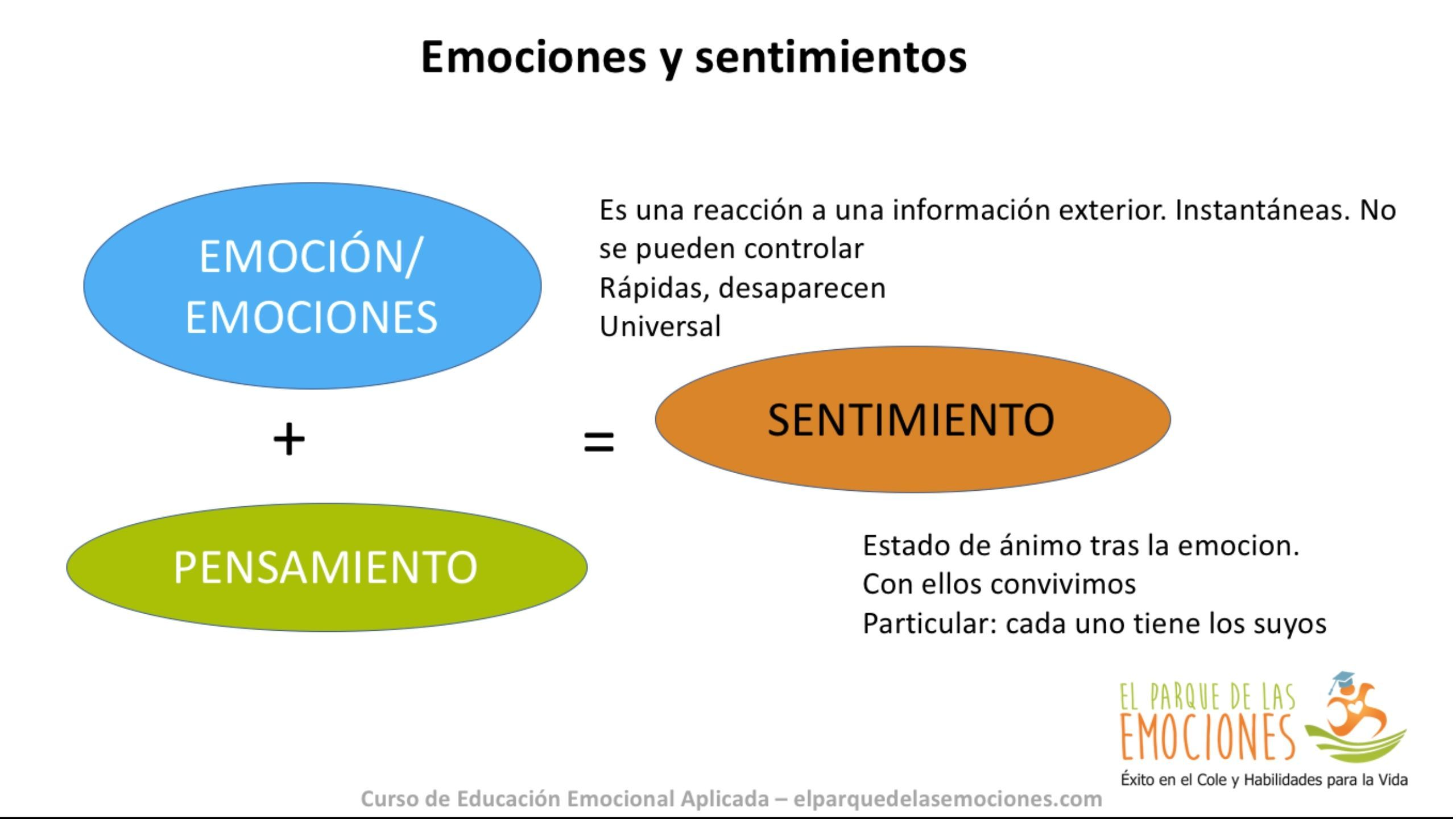Emociones y sentimientos