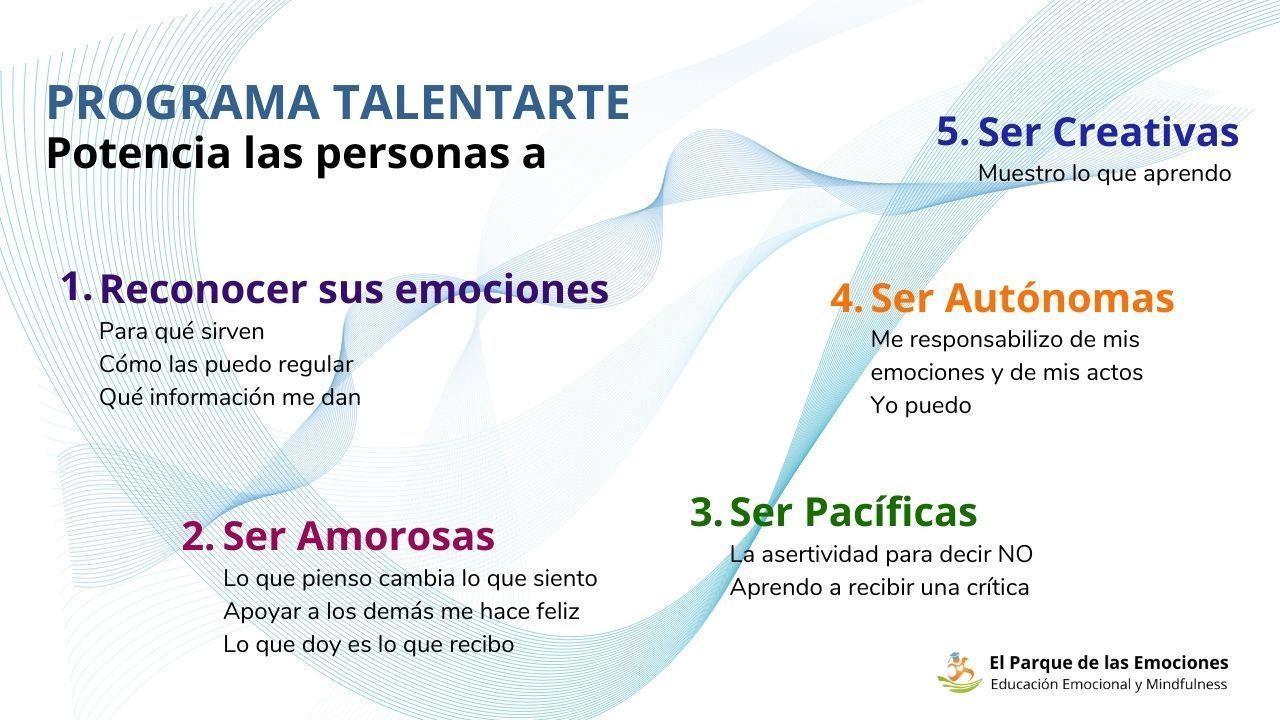 Los contenidos del programa Talentarte de educacion emocional en 5 fases
